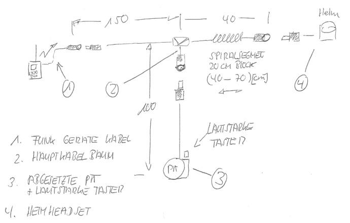 Funk Headset für Drachenflug