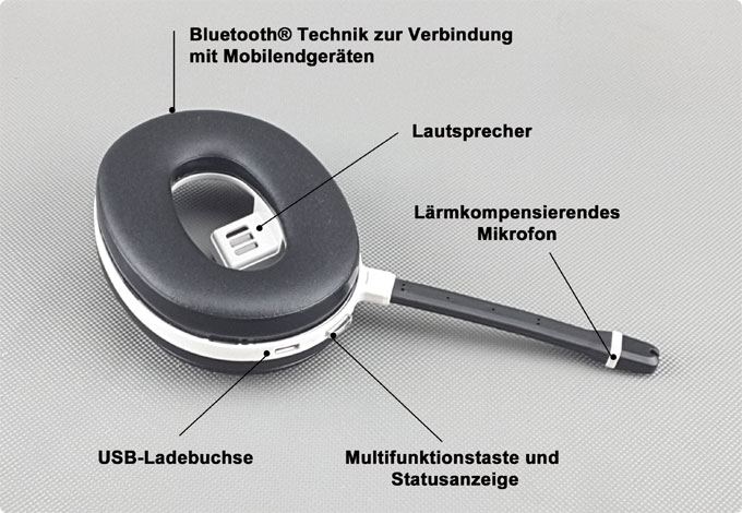 Stihl® kompatibles Bluetooth Headset für Advance Forsthelme