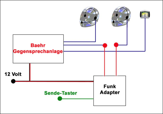Baehr kompatible Funk interface